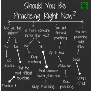 Should you be practicing right now?