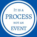 It is a Process not an Event