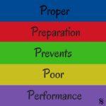 ProperPreparationPreventsPoor Perfromance. (2)